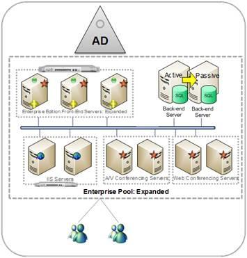 Enterprise_Expanded